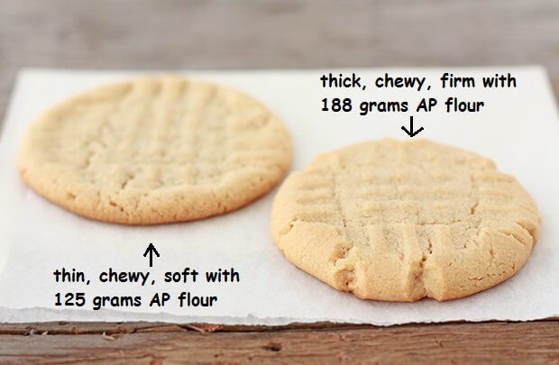 Developing a thick chewy peanut butter cookie with natural peanut butter