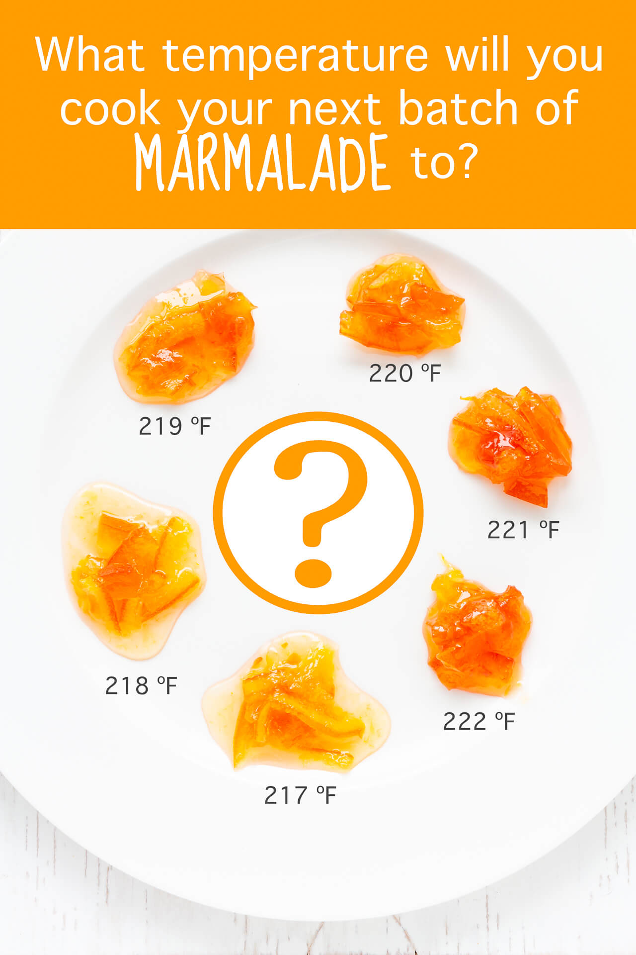 a palette of orange marmalades with varying thickness and set, some runnier others thicker, to show impact of cooking temperature on marmalade set