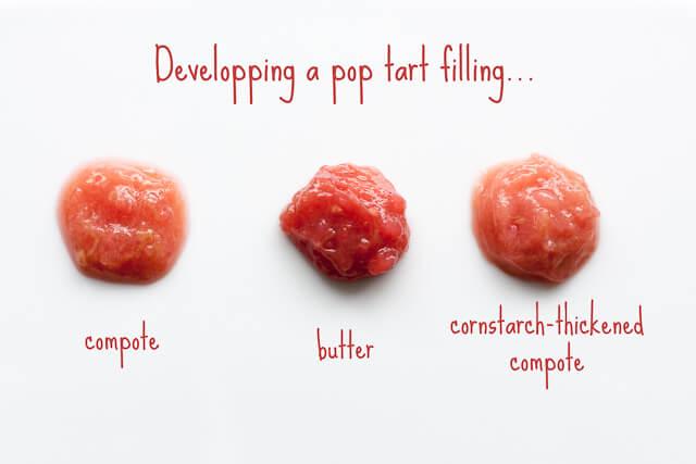 Developping a pop tart filling