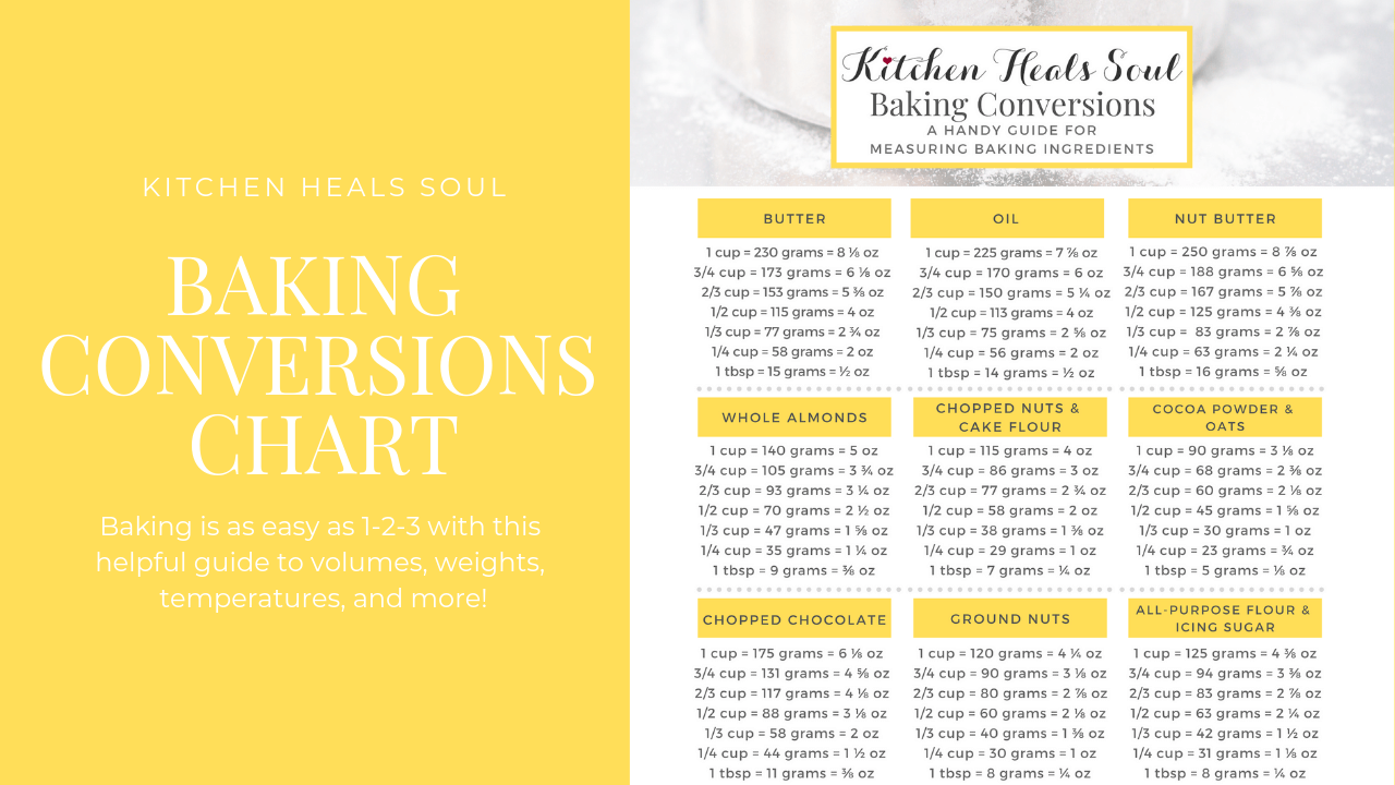 Kitchen Heals Soul Baking Conversions Chart To Help Convert Ingre Nts From Volumes To Weights Cups