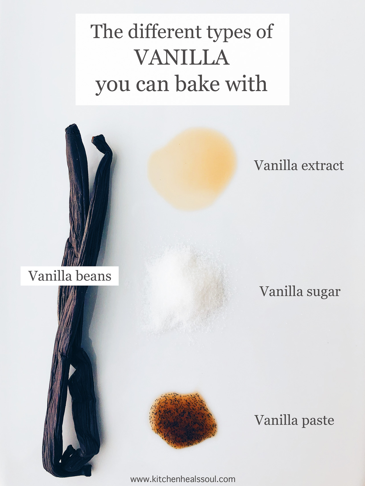 The different types of vanilla you can bake with featuring vanilla beans, extract, sugar, and paste