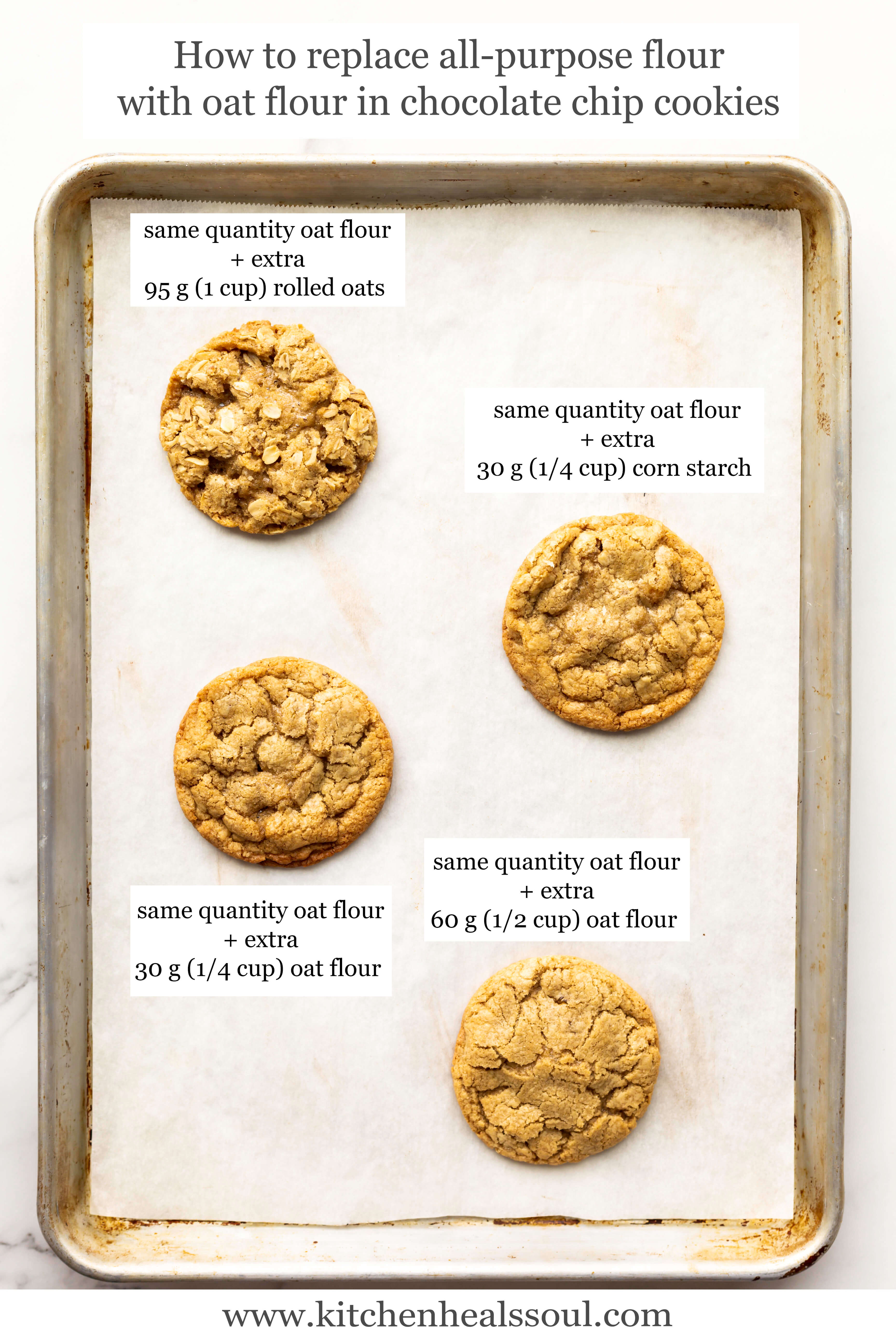 Image showing cookies baked with different amounts of oat flour to show how to achieve the same texture as classic chocolate chip cookies with a different flour